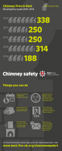 Chimney Safety Infographic