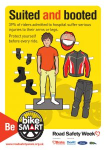 Protect yourself before every ride